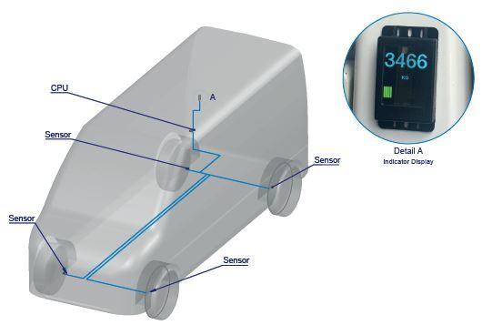 weegsysteem bestelwagen lading