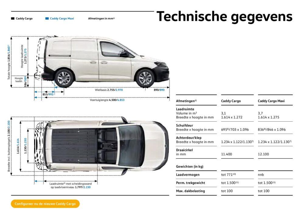 Nieuwe Caddy technische gegevens